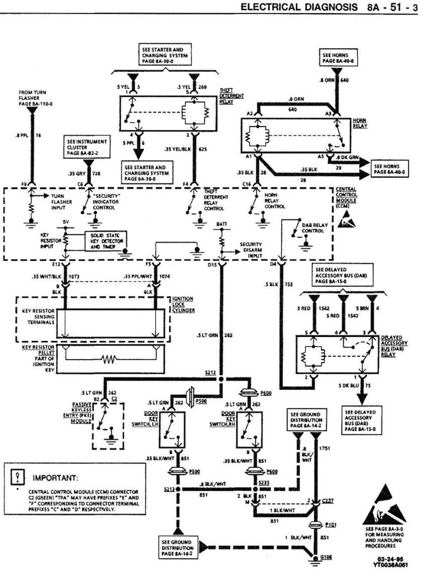 hight resolution of 840x1137 amazing chevy wiring diagram symbols automotive ideas