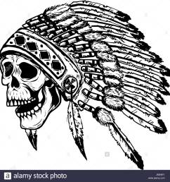 1300x1353 skull in native american indian chief headdress design element [ 1300 x 1353 Pixel ]