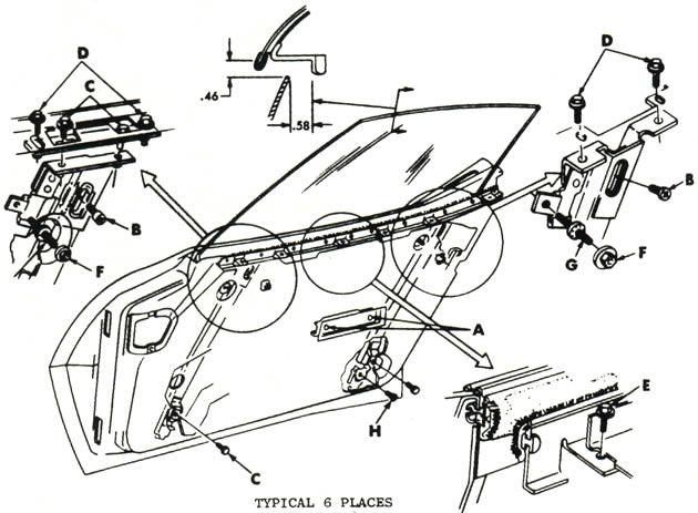 Corvette C4 Manual