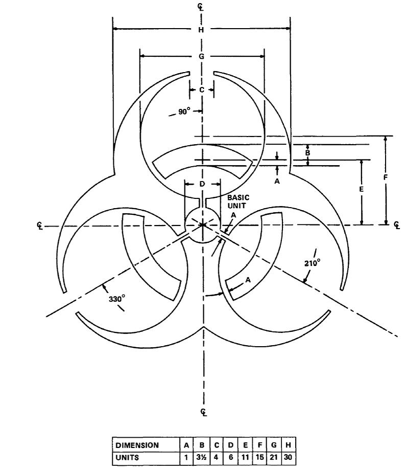 Apple Logo Manual