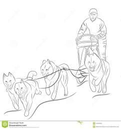 1300x1390 hand drawn illustration of dogs pulling a sled iditarod [ 1300 x 1390 Pixel ]