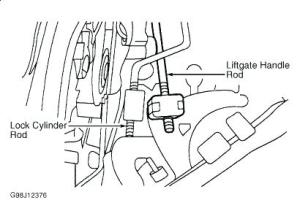Door Lock Drawing at GetDrawings | Free for personal