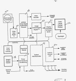 852x990 best dvd player block diagram daewoo dv700s dvd player schematic [ 852 x 990 Pixel ]