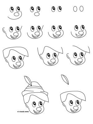 cartoon draw cartoons eyes easy drawing face step drawings characters getdrawings source