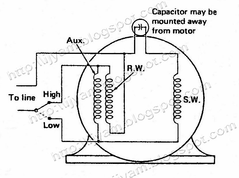 Free WHAT DOES THE RUN CAPACITOR DO IN SPLITPHASE
