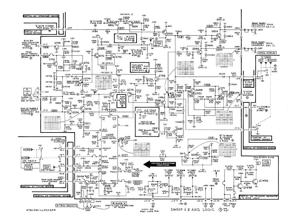 medium resolution of 3000x2143 cctv block diagram four wire trailer wiring diagram ui design