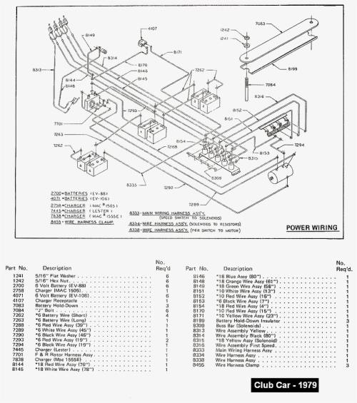 small resolution of 876x990 best yamaha electric golf cart g19 wiring diagram yamaha golf cart