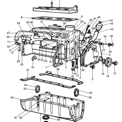 1999 Ford Ranger Engine Diagram How To Draw Shear And Moment Diagrams For A Beam Parts Drawing At Getdrawings Com Free Personal Use 753x900 8n List