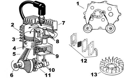 [DIAGRAM] 17 Hp Kawasaki Engine Manual Diagram Lawnmower