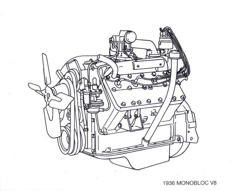 cadillac v8 engines from the 1920s