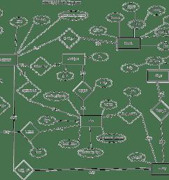 1071x779 er diagram notations symbols gallery [ 1071 x 779 Pixel ]