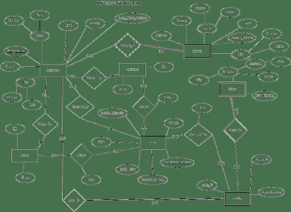 medium resolution of 1071x779 er diagram notations symbols gallery