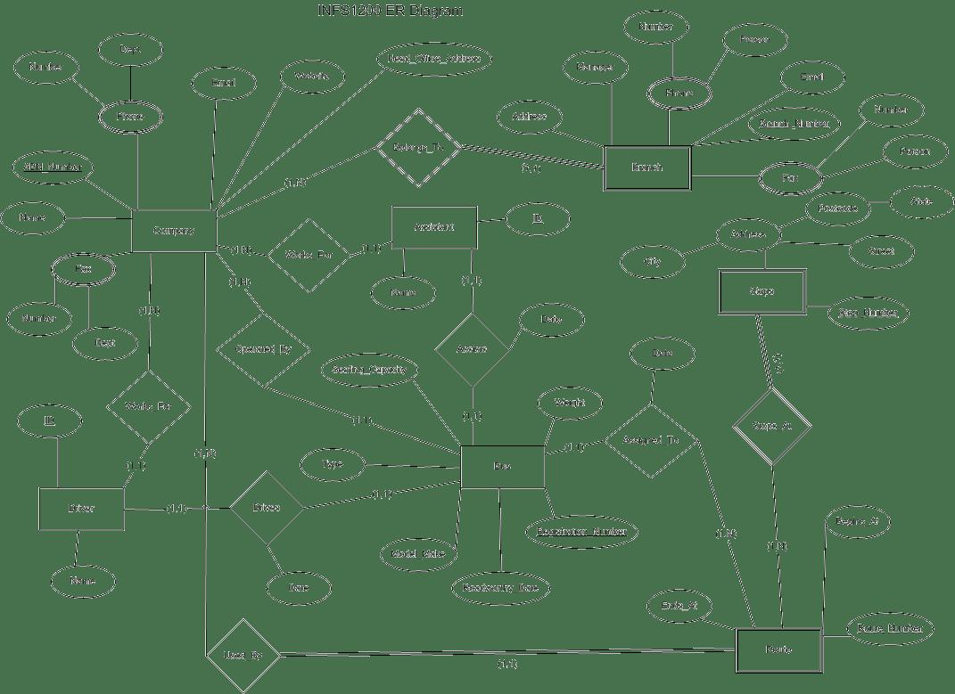 hight resolution of 1071x779 er diagram notations symbols gallery