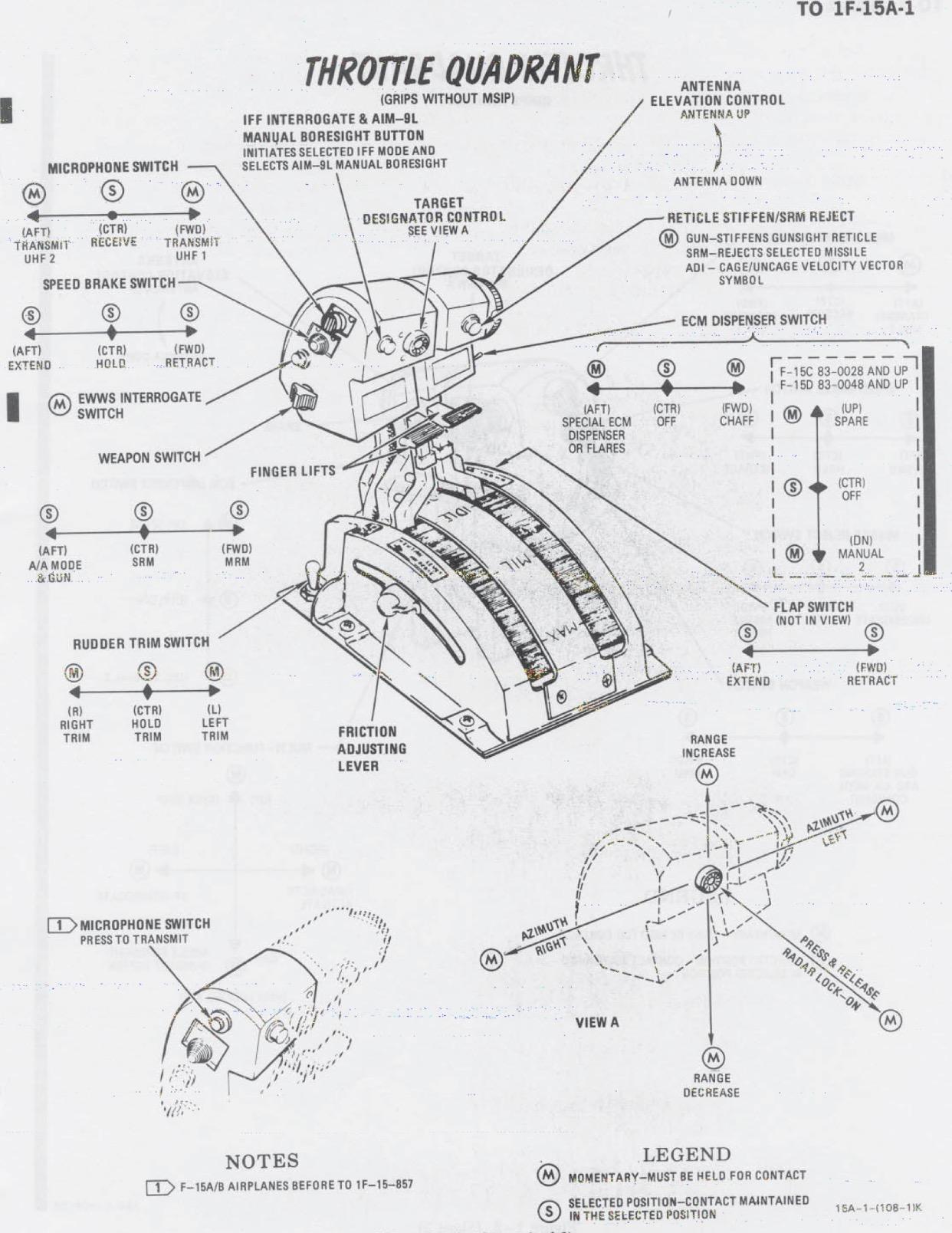 F 15e Enginepartment Diagram