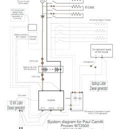 1024x1408 diagram squier stratocaster wiring diagram fender vintage [ 1024 x 1408 Pixel ]