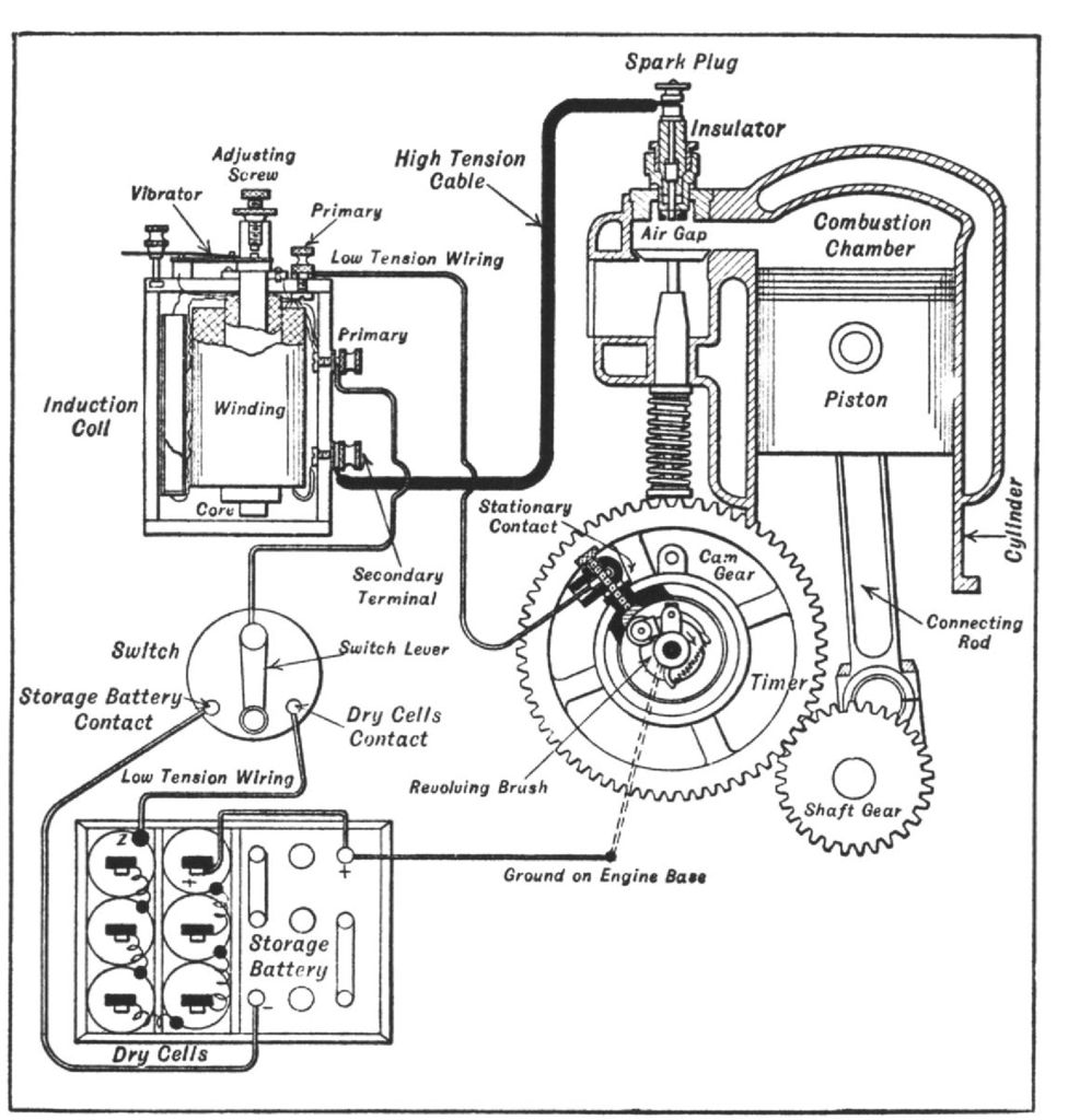 hight resolution of 976x1024 how do you wire ford model t or model coil i need it to fire