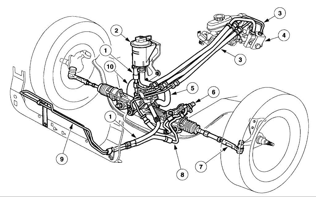 1969 mustang power steering diagram online wiring diagram