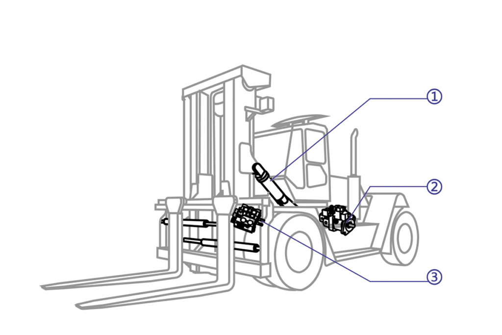 The best free Forklift drawing images. Download from 92