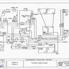 Car Alarm Wiring Diagrams Free Download 2000 Chevy Silverado Trailer Diagram Color Code Electrical Drawing At Getdrawings Com For Personal Use 960x731 Open Vsd On Mac Toyota