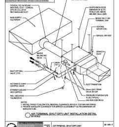 1275x1650 diagram furnace ductwork diagram [ 1275 x 1650 Pixel ]