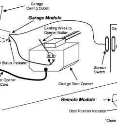 1106x812 garagehawk g07 r07 garage door monitor system starter kit ebay [ 1106 x 812 Pixel ]