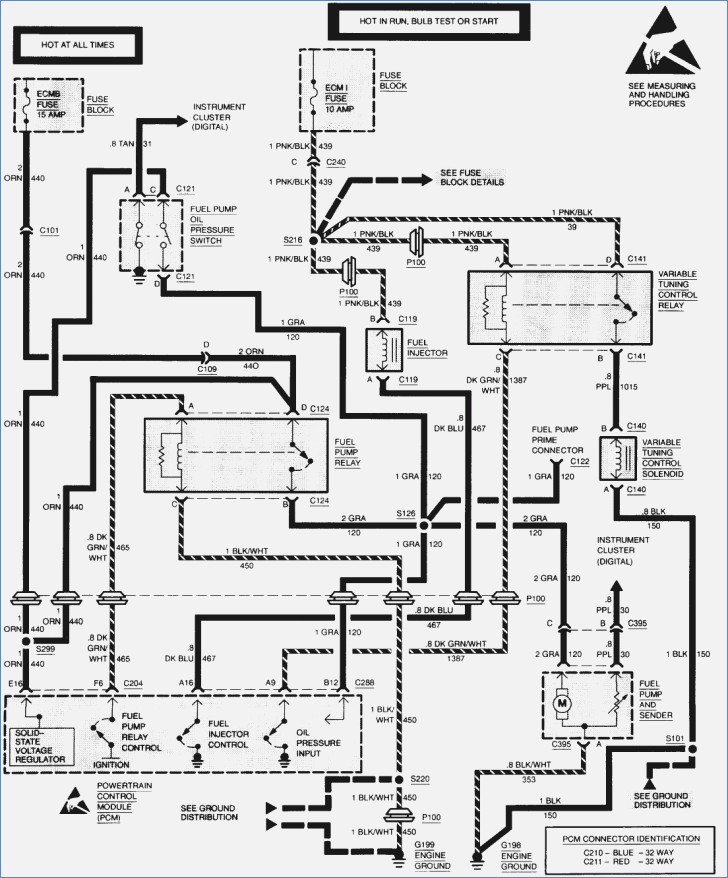 2001 Chevy Astro Wiring Diagram