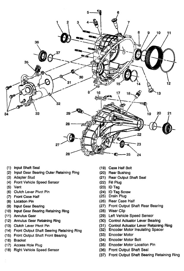 Front End Diagram For 1999 Chevy Silverado Z71 Truck