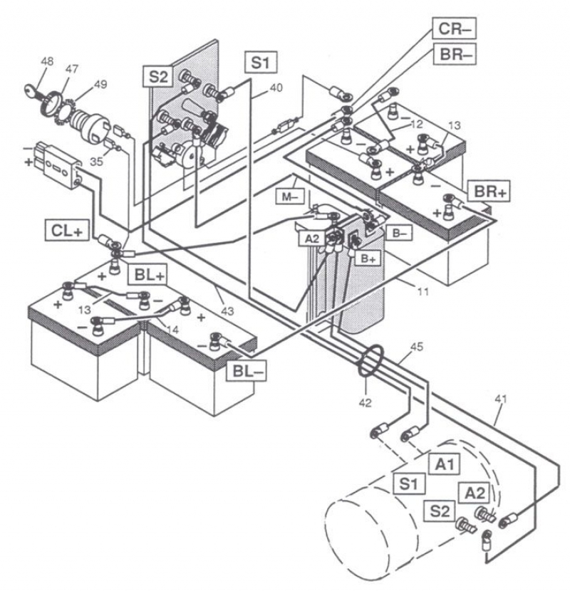 wiring diagram for club car starter generator 2008 gmc canyon radio golf cart drawing at getdrawings com free personal use 2550x3507 fresh electric 800x830 yamaha 36 volt powerking co