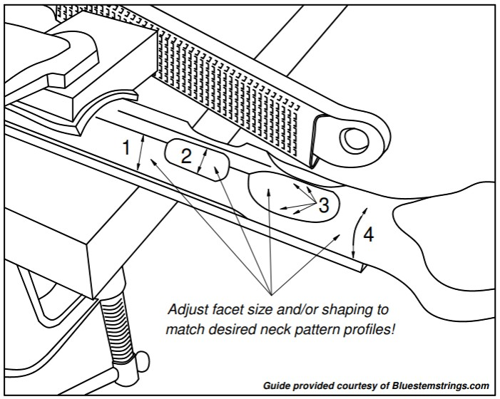 Wiring Diagram For Acoustic Electric Guitar