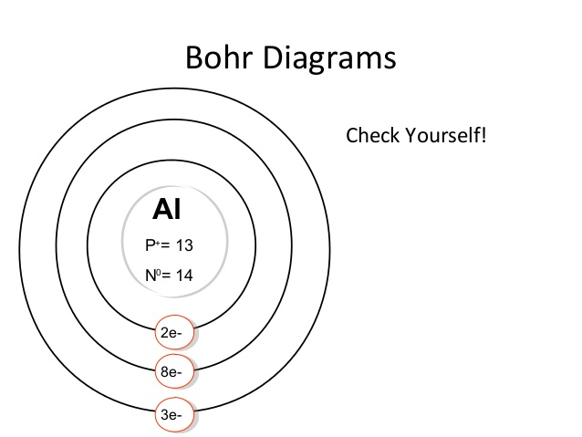 The best free Bohr drawing images. Download from 50 free