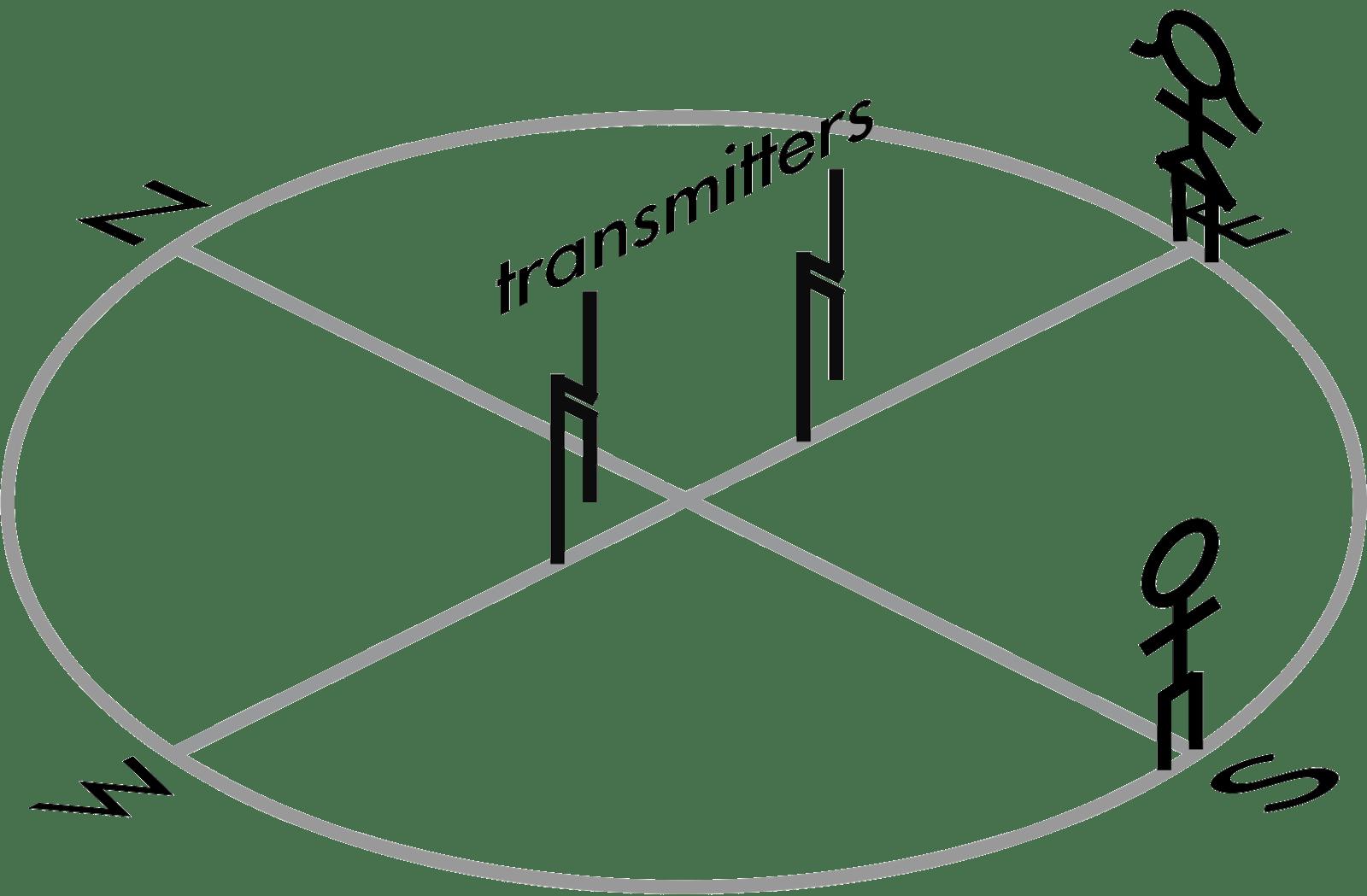 Helium Atom Drawing At Getdrawings