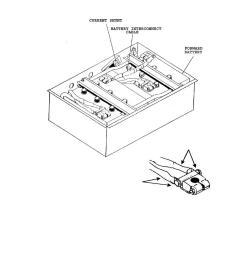 918x1188 figure 2 13 hmmwv battery box and terminal [ 918 x 1188 Pixel ]