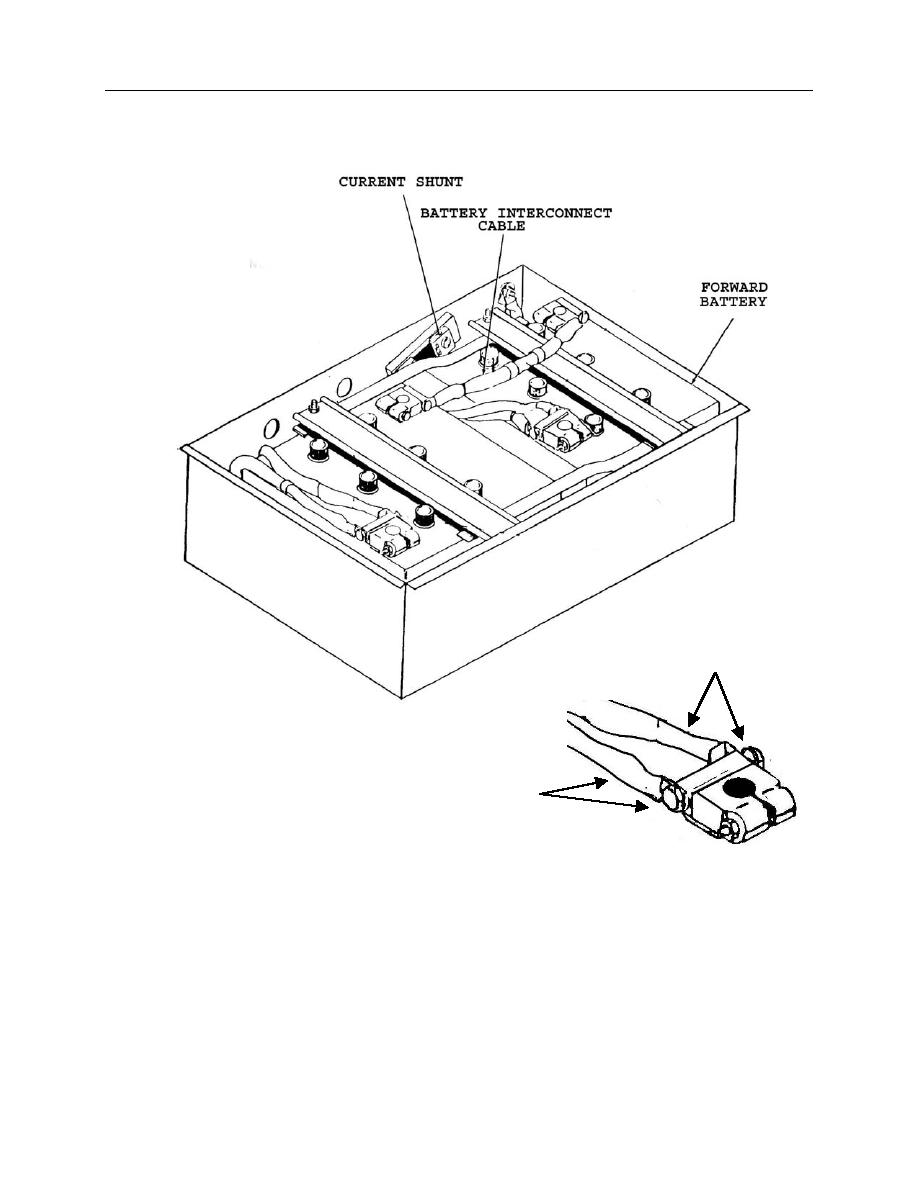 hight resolution of 918x1188 figure 2 13 hmmwv battery box and terminal