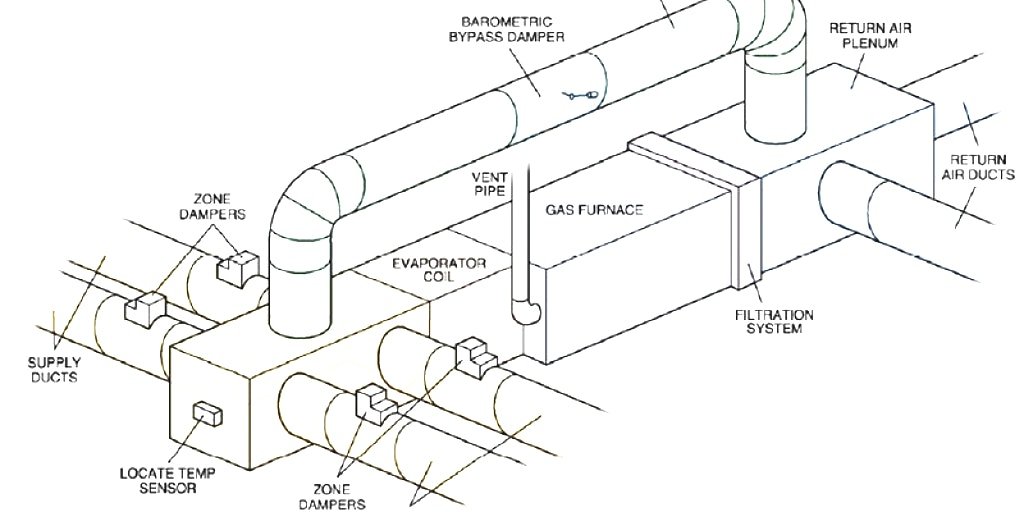 Hvac Duct Drawing Example