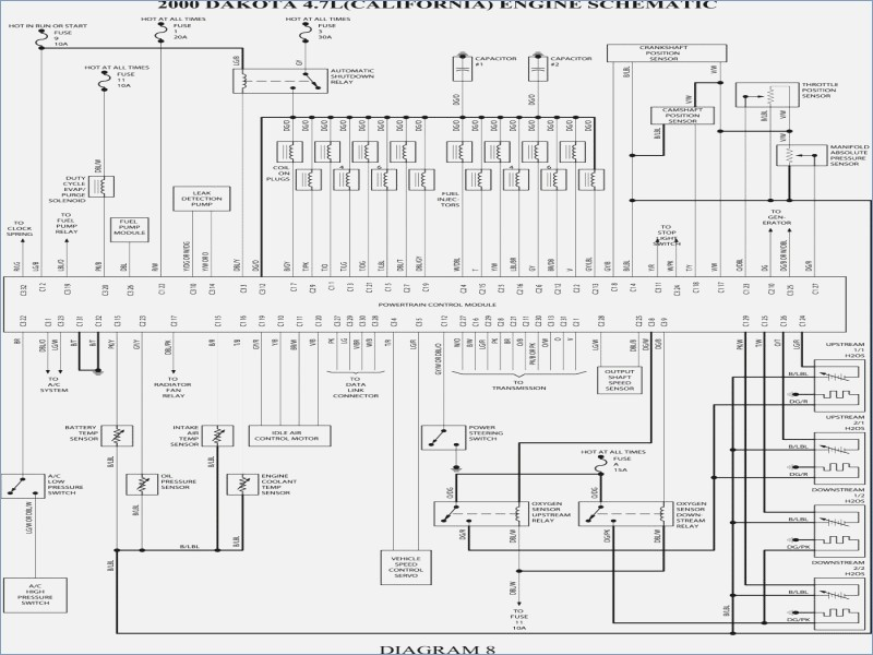 Semi Truck Kenworth W900 Wiring Diagram