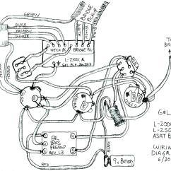Les Paul Standard Wiring Diagram Triceps Brachii Drawing At Getdrawings Free For Personal