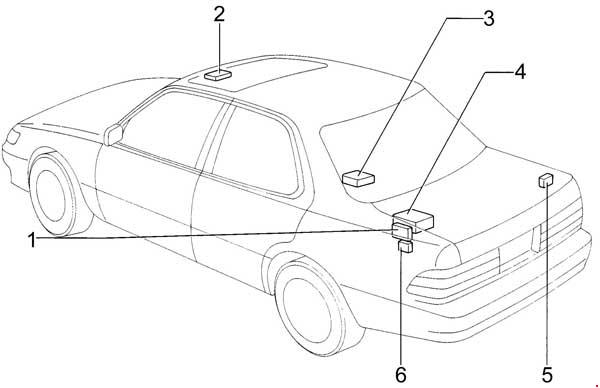 Lexus Gs 300 S140 1991 1997 Fuse Box Diagram