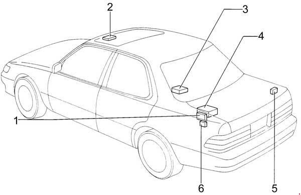 Auto Fuse Box
