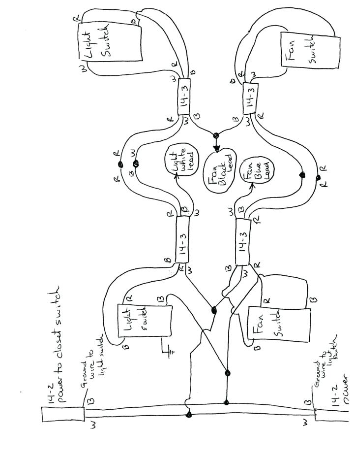 How To Wire A Single Pole Switch Diagram