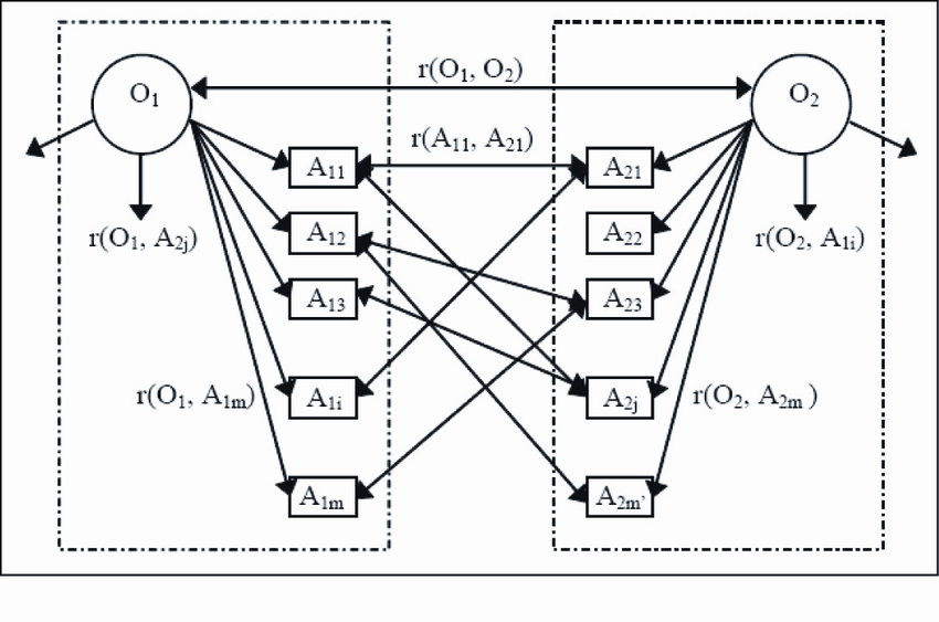 Logical Network Diagram Explained