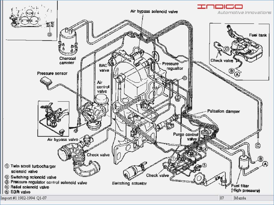 Wiring Diagram Of Mazda 323