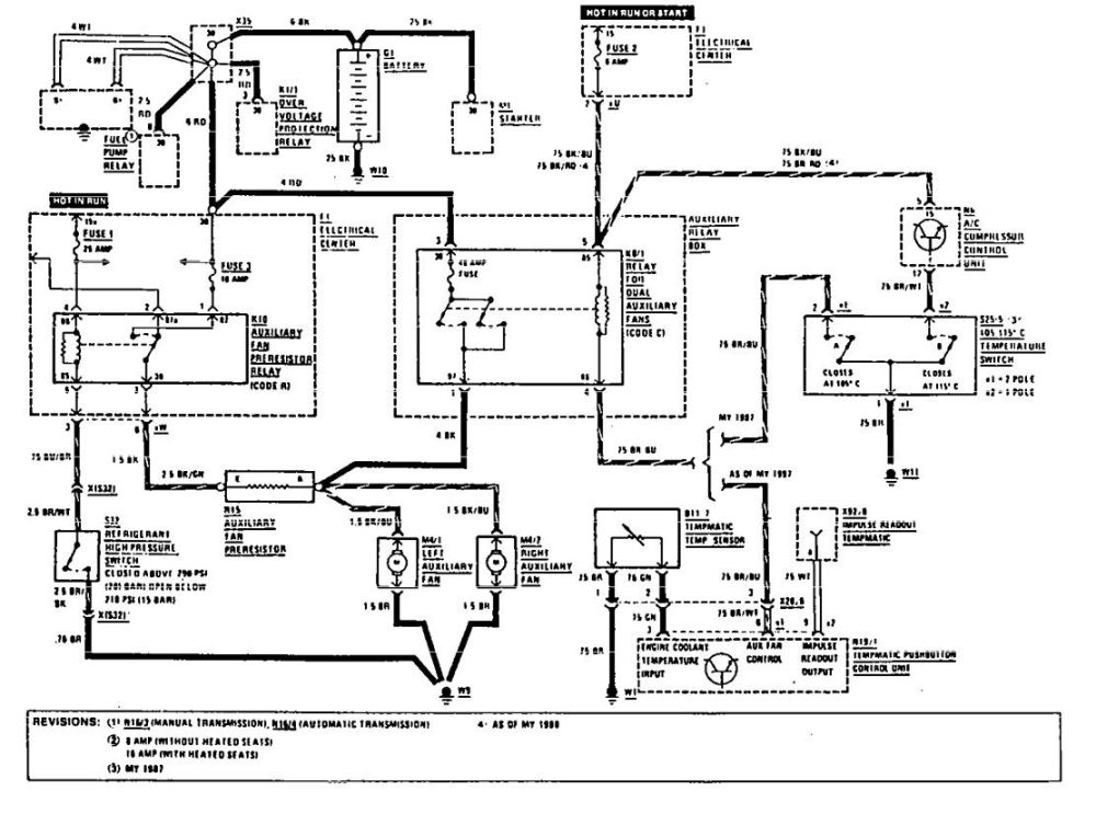 medium resolution of 1111x826 mercedes benz 190e 1990 wiring diagrams cooling fans