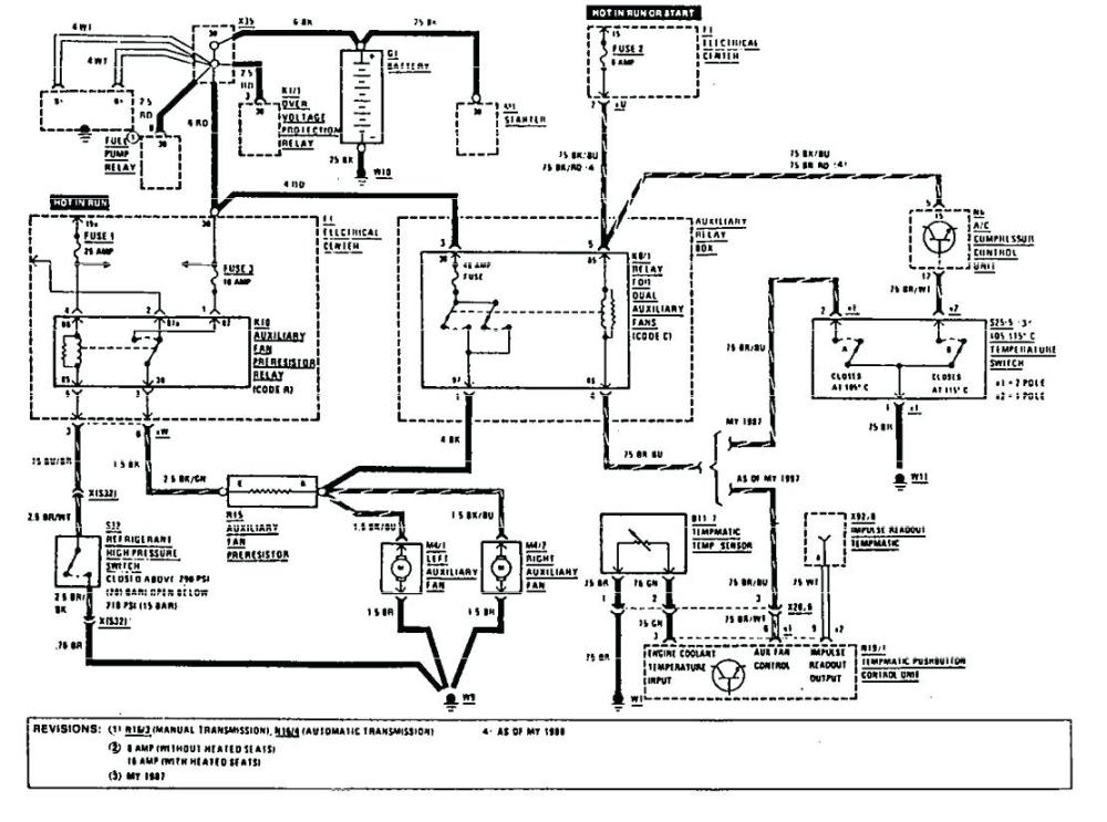 medium resolution of 1111x826 mercedes benz sprinter wiring diagram diagrams cooling fans w210 i
