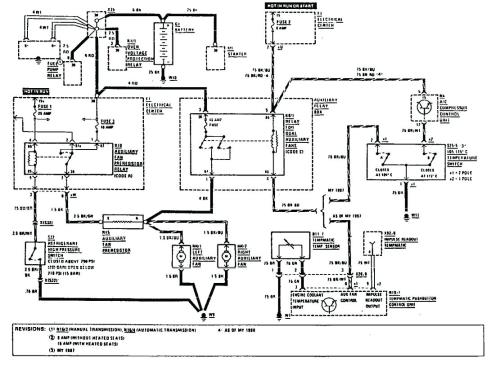 small resolution of 1111x826 mercedes benz sprinter wiring diagram diagrams cooling fans w210 i
