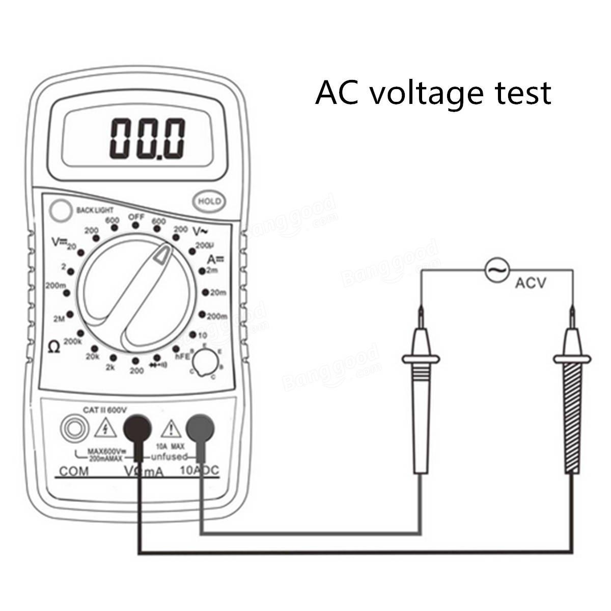 Meter Stick Drawing At Getdrawings