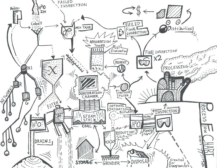 The best free Flow drawing images. Download from 50 free