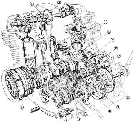 Diagram Motorcycle Engine Art