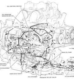 1330x1196 dan s motorcycle four stroke oil flow [ 1330 x 1196 Pixel ]