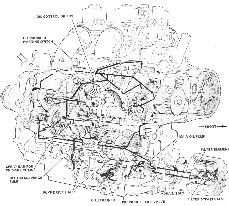 hight resolution of 1330x1196 dan s motorcycle four stroke oil flow