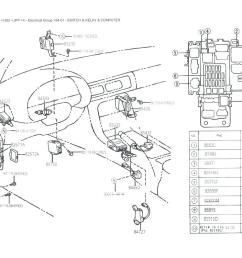 1024x797 1995 mustang gt fuse box layout wiring diagram turbo kit engine [ 1024 x 797 Pixel ]
